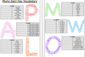 Photo-Card-Key-Vocabulary-and-Planning-Sheet.docx