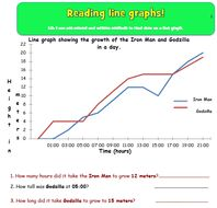 Line Graph Reading - Fully Differentiated - (Answers included)