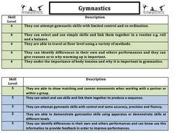 Gymnastics Skill Descriptor (Years 7-11)