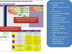 PE ASSESSMENT (TRACKING PROGRESS OVER TIME THROUGH PHYSICAL LITERACY ASSESSMENT MODEL)