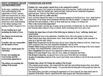 GCSE RS St. Mark's Gospel Revision Booklet