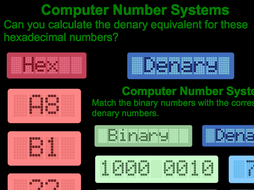 GCSE Computer Science posters pack