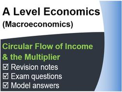 A/AS Level Economics (Macro) - Circular Flow of Income and the Multiplier