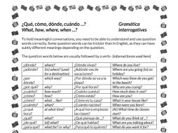 Spanish - question words - ¿Qué, cómo, dónde, cuándo ...? (what, how, where, when ...)