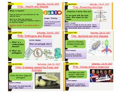 AQA new specification-B5 Communicable diseases-Combined/Additional science bundle
