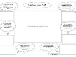 Analyse your Art