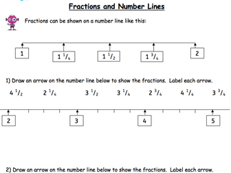 Showing Fractions on a Numberline