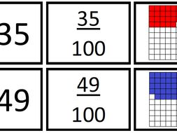 Fraction Decimal And Pictorial Representations