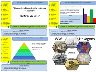 why did war break out in august 1914 The first world war lasted for four whole years and broke out in 1914 due to a number of reasons the reasons that led the nations of europe and later the world to go to war in 1914 are complex, and it is impossible to say the war started because of one single cause.