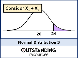 Normal Distribution 3 - Problems, Finding the Mean and Standard Deviation (+ worksheets)