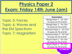 Physics Paper 2 Revision AQA Triology Foundation