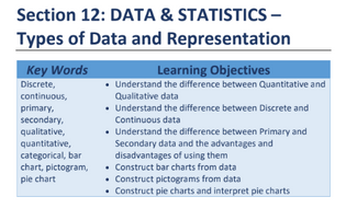 Section-12-Types-of-data-and-representation.pdf