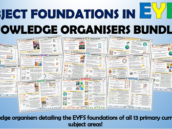Subject Foundations in EYFS - Knowledge Organisers Bundle!