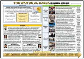 The-War-on-Al-Qaeda-Knowledge-Organiser.docx
