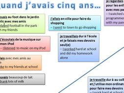 French: Imperfect Tense resources