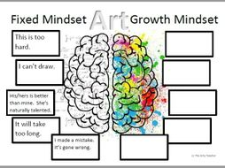 Growth Mindset In Art Education Teach Drawing By Theartyteacher