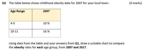 L1-Stats_Obesity.docx