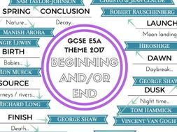 Beginning and/or End - theme mind-map interactive with artist links