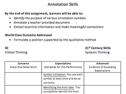 Annotation Skills Activity Pack