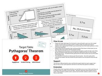 Pythagoras' Theorem (Target Table)