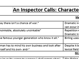 An Inspector Calls: Key Quotes and Explanations