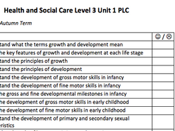 Health and Social Care Level 3 Unit 1 PLC