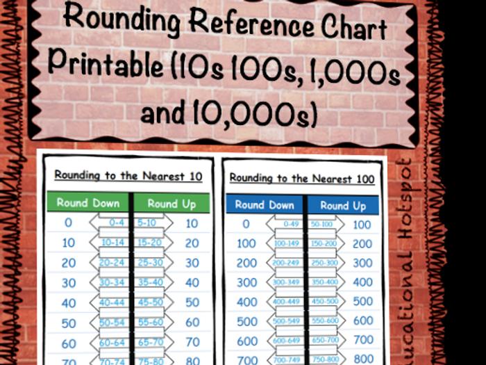 10000 Chart Printable Ordekgreenfixenergyco. 10000 Chart Printable. Printable. 10 000 Chart Printable At Clickcart.co