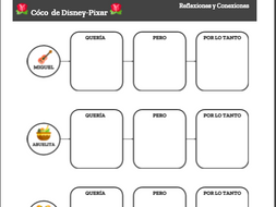 Activities For Coco From Disney Pixar By Lunadebravo Teaching