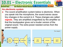 Unit-10---Electrons-and-Electronics.pptx