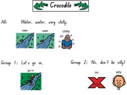 Crocodile: Aboriginal poem and activities