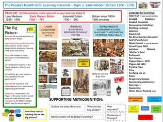 9-1 OCR History B, History Learning/Topic Placemats for The People's Health:  Early Modern