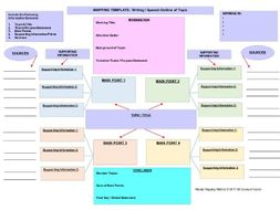 Mosaic Mapping Method Template For Writingspeaking Outline By