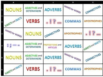 Grammar and Punctuation  Revision Game