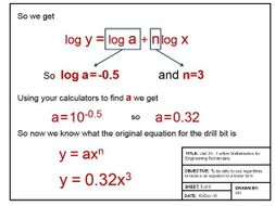 Maths for Engineers - Linear Laws