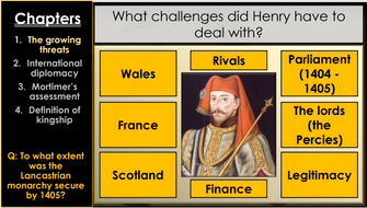 Lancastrians, Yorkists and Henry VII: Depth study 1 enquiry pack