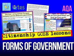 AQA Citizenship Forms of Government