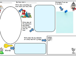 Fairy tale Worksheet