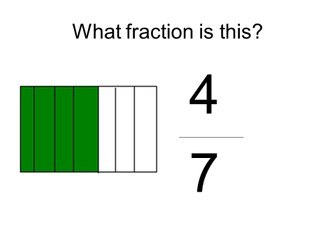 Fractions PowerPoint - What fraction is shaded in?