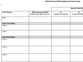 SEN Register Whole School Template