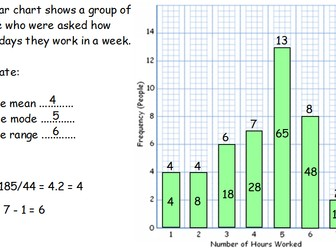 Calculating averages from bar charts