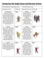 Comparing-the-armies-info.pptx