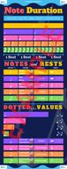 INFOGRAPHIC-Note-Duration-PDF.pdf