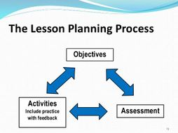 lesson planning template by stevenroberts33 teaching resources tes