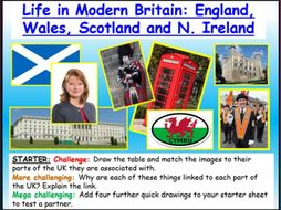 Citizenship GCSE Identity