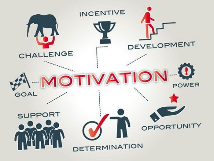 activities and games for motivation training