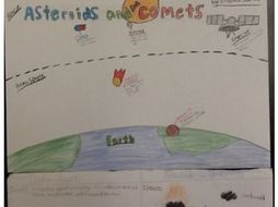 Asteroid, meteor, meteorite, and comet poster activity with rubric.