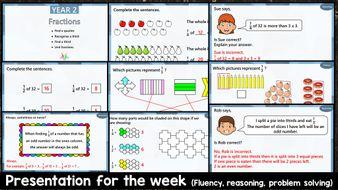 Year-2---PRESENTATION---Fractions---Week-9.pptx