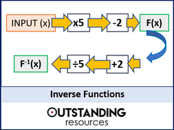Functions 3 - Inverse Functions (+ matching activity)