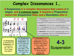 A-Level-Music-Theory-Lessons---Melody---Texture---Non-Harmony-Notes---Dissonance---Supporting-PowerPoint.pptx