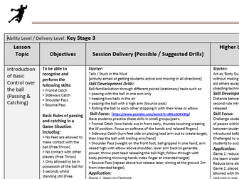 KS3 Handball Resources and Lesson Plans